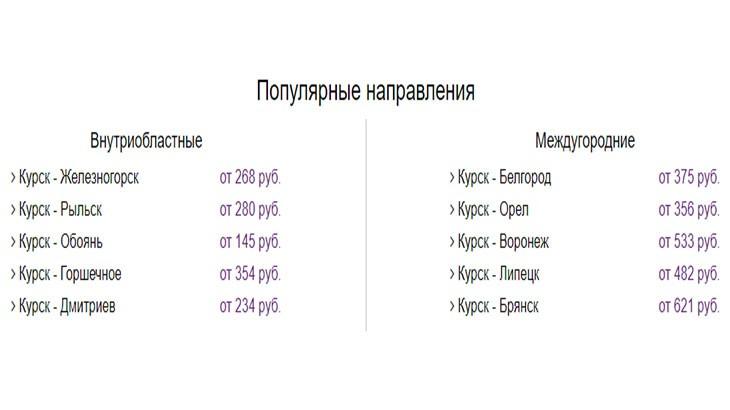 Цены на билеты популярных направлений